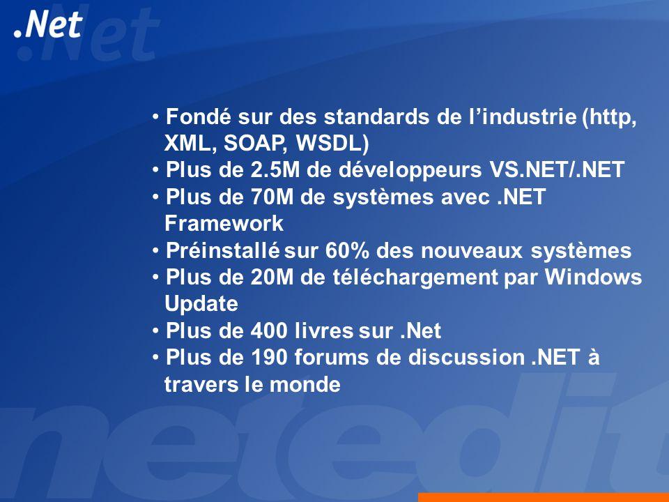 Fondé sur des standards de lindustrie (http, XML, SOAP, WSDL) Plus de 2.5M de développeurs VS.NET/.NET Plus de 70M de systèmes avec.NET Framework Préinstallé sur 60% des nouveaux systèmes Plus de 20M de téléchargement par Windows Update Plus de 400 livres sur.Net Plus de 190 forums de discussion.NET à travers le monde