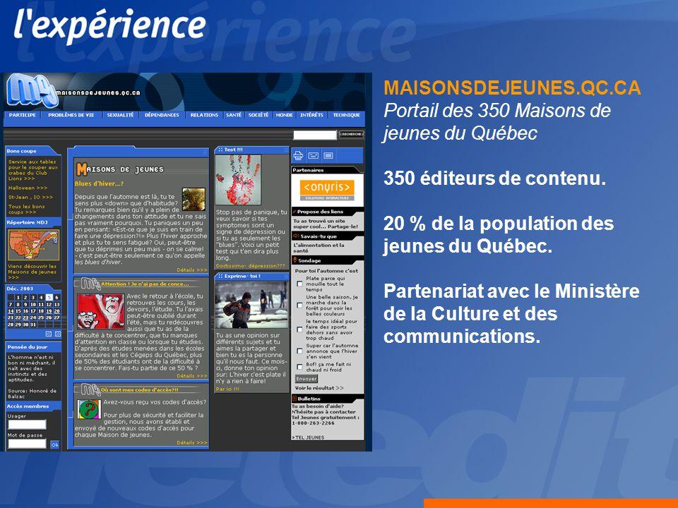 MAISONSDEJEUNES.QC.CA Portail des 350 Maisons de jeunes du Québec 350 éditeurs de contenu.