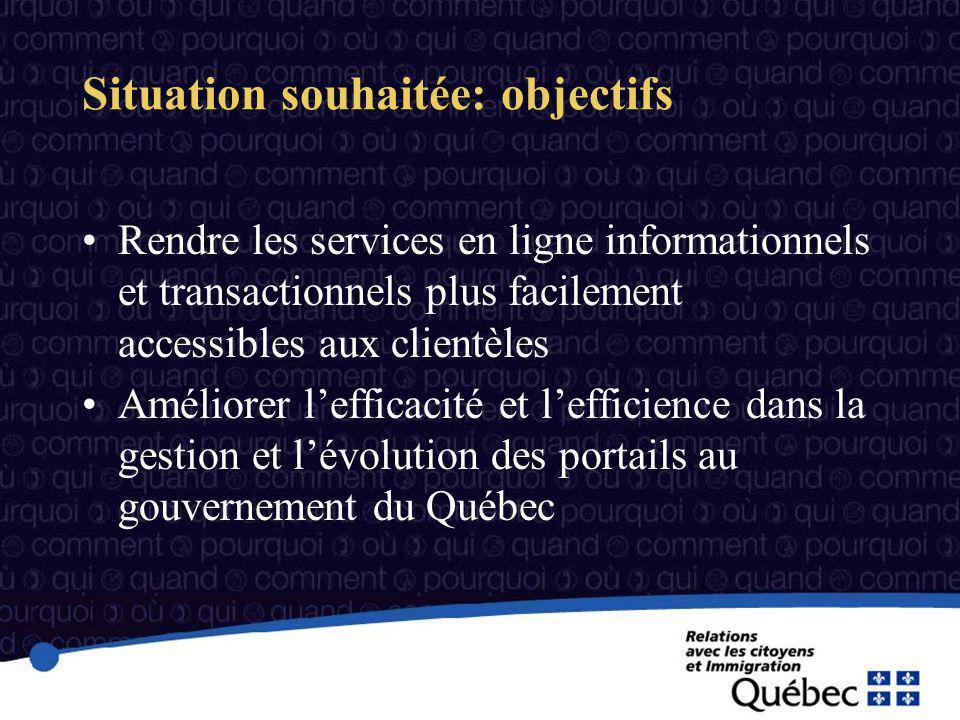 Situation souhaitée: objectifs Rendre les services en ligne informationnels et transactionnels plus facilement accessibles aux clientèles Améliorer lefficacité et lefficience dans la gestion et lévolution des portails au gouvernement du Québec