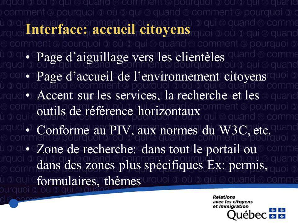 Interface: accueil citoyens Page daiguillage vers les clientèles Page daccueil de lenvironnement citoyens Accent sur les services, la recherche et les outils de référence horizontaux Conforme au PIV, aux normes du W3C, etc.