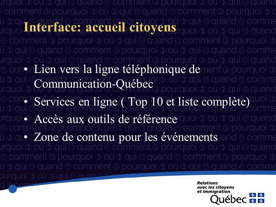 Interface: accueil citoyens Lien vers la ligne téléphonique de Communication-Québec Services en ligne ( Top 10 et liste complète) Accès aux outils de référence Zone de contenu pour les événements