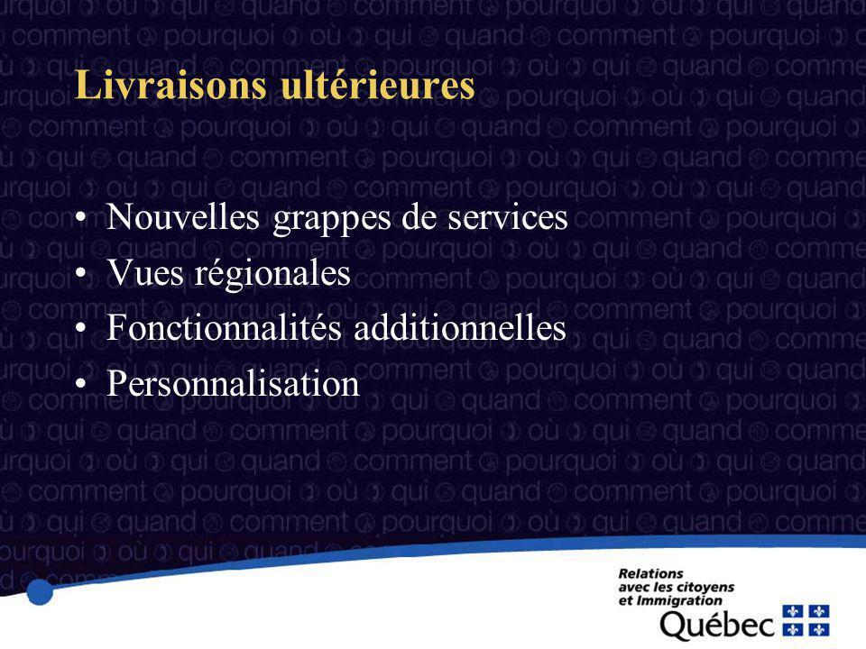 Livraisons ultérieures Nouvelles grappes de services Vues régionales Fonctionnalités additionnelles Personnalisation