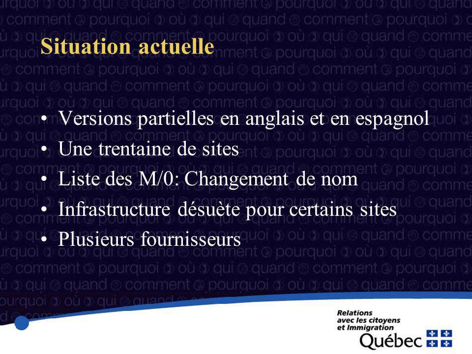 Situation actuelle Versions partielles en anglais et en espagnol Une trentaine de sites Liste des M/0: Changement de nom Infrastructure désuète pour certains sites Plusieurs fournisseurs