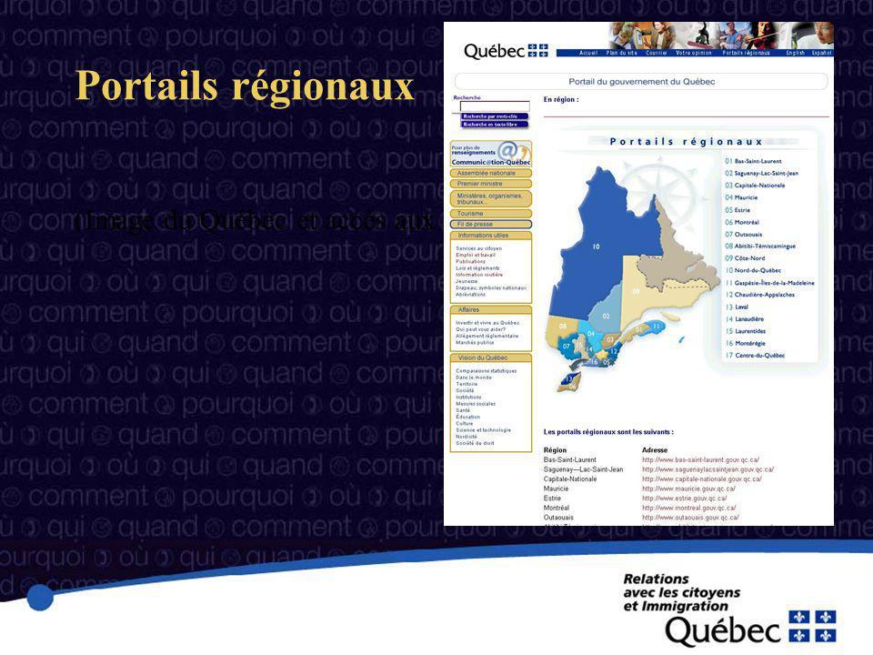 Portails régionaux (Image du Québec et accès aux portails)