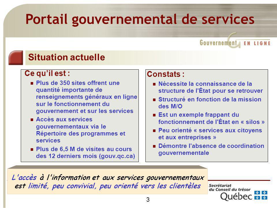 3 Ce quil est : Plus de 350 sites offrent une quantité importante de renseignements généraux en ligne sur le fonctionnement du gouvernement et sur les