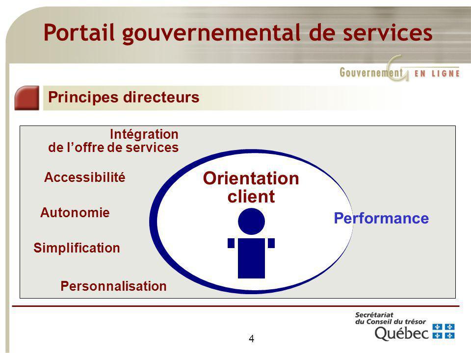 4 Orientation client Simplification Accessibilité Autonomie Personnalisation Performance Intégration de loffre de services Principes directeurs Portail gouvernemental de services