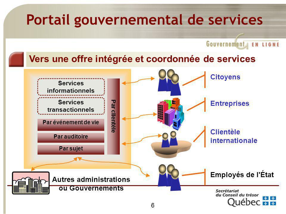 6 Portail gouvernemental de services Autres administrations ou Gouvernements Entreprises Citoyens Employés de l'État Clientèle internationale Vers une