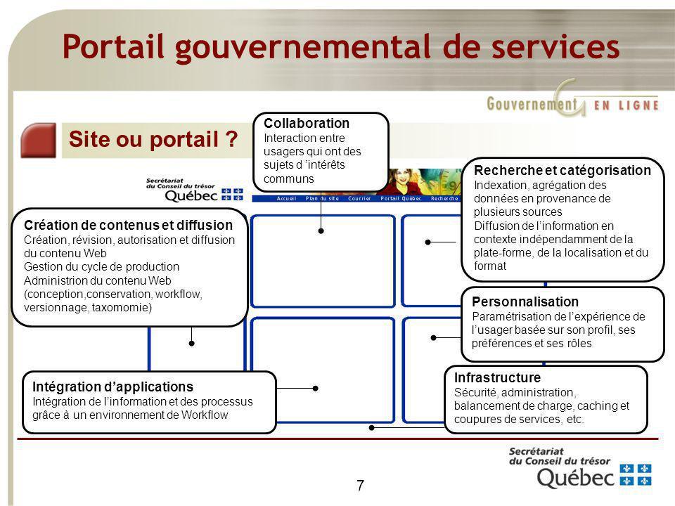 7 Portail gouvernemental de services Site ou portail ? Création de contenus et diffusion Création, révision, autorisation et diffusion du contenu Web