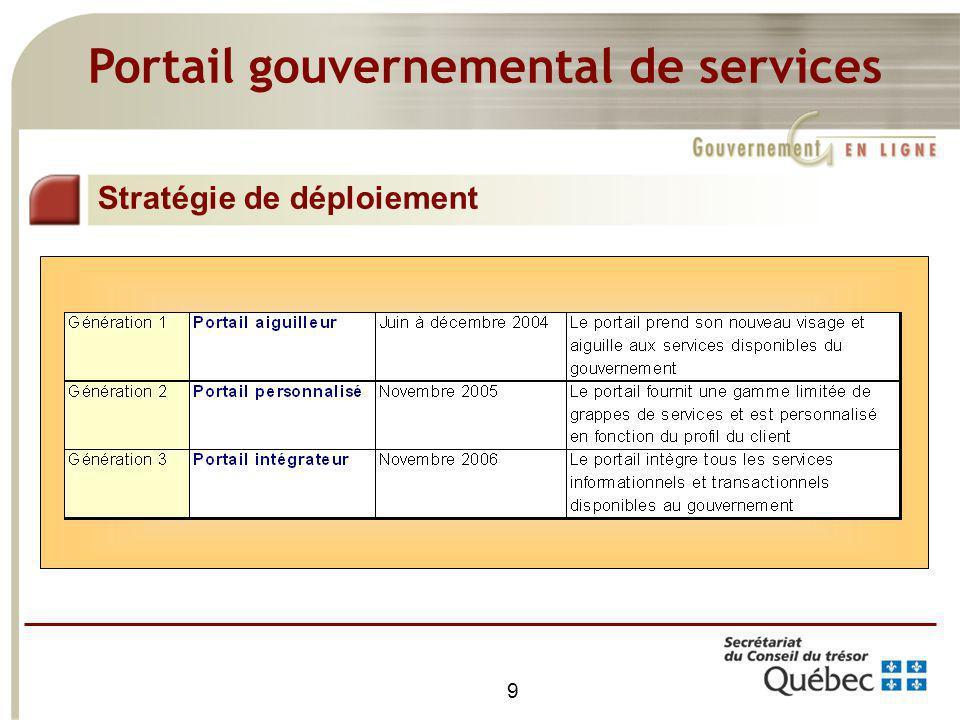 9 Portail gouvernemental de services Stratégie de déploiement