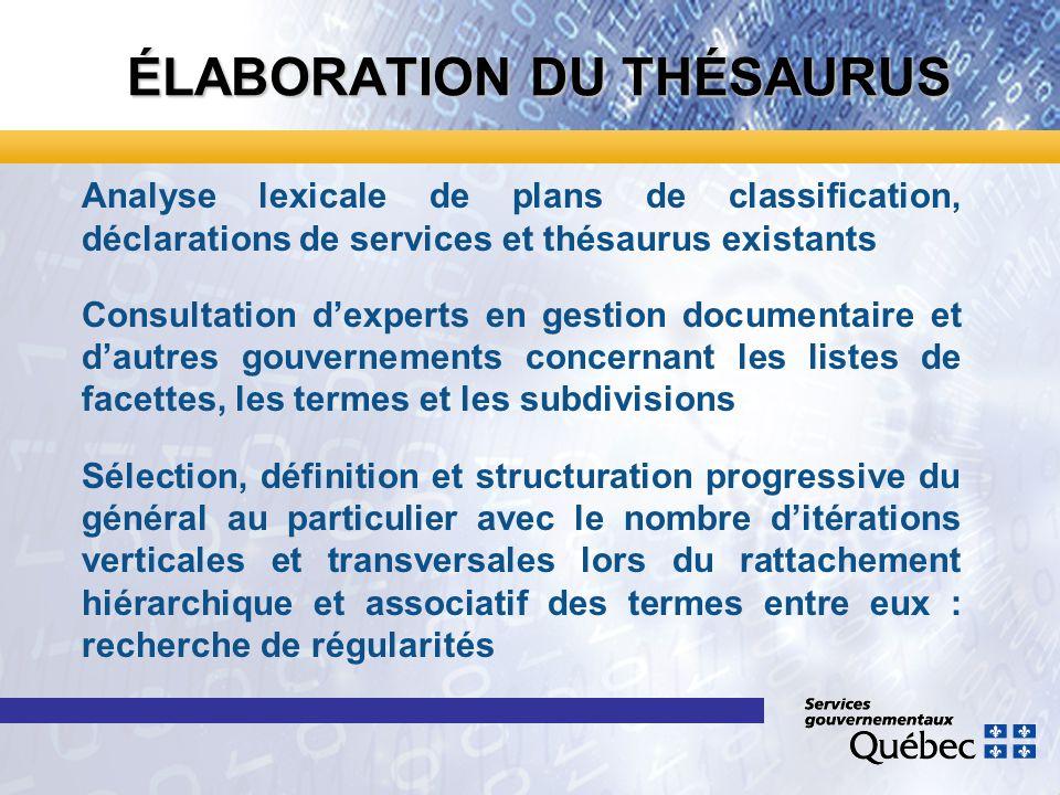ÉLABORATION DU THÉSAURUS Analyse lexicale de plans de classification, déclarations de services et thésaurus existants Consultation dexperts en gestion