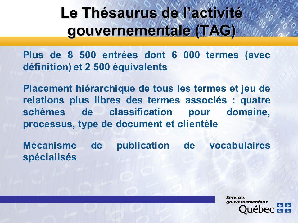 Le Thésaurus de lactivité gouvernementale (TAG) Plus de 8 500 entrées dont 6 000 termes (avec définition) et 2 500 équivalents Placement hiérarchique de tous les termes et jeu de relations plus libres des termes associés : quatre schèmes de classification pour domaine, processus, type de document et clientèle Mécanisme de publication de vocabulaires spécialisés