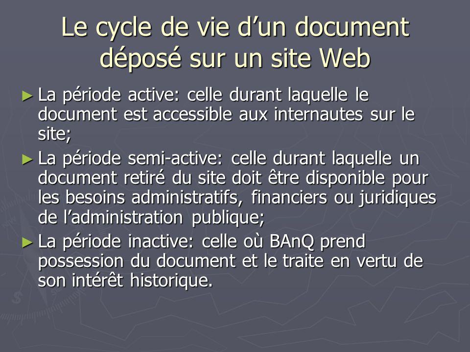 Le cycle de vie dun document déposé sur un site Web La période active: celle durant laquelle le document est accessible aux internautes sur le site; L