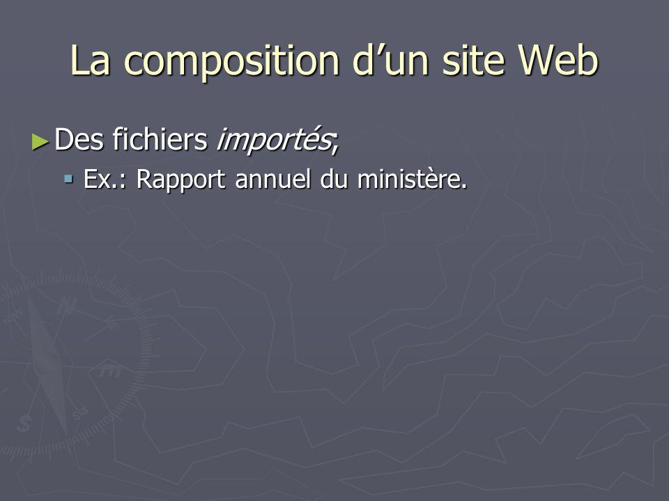 La composition dun site Web Des fichiers importés; Des fichiers importés; Ex.: Rapport annuel du ministère. Ex.: Rapport annuel du ministère.