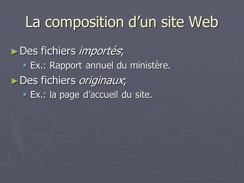 La composition dun site Web Des fichiers importés; Des fichiers importés; Ex.: Rapport annuel du ministère. Ex.: Rapport annuel du ministère. Des fich