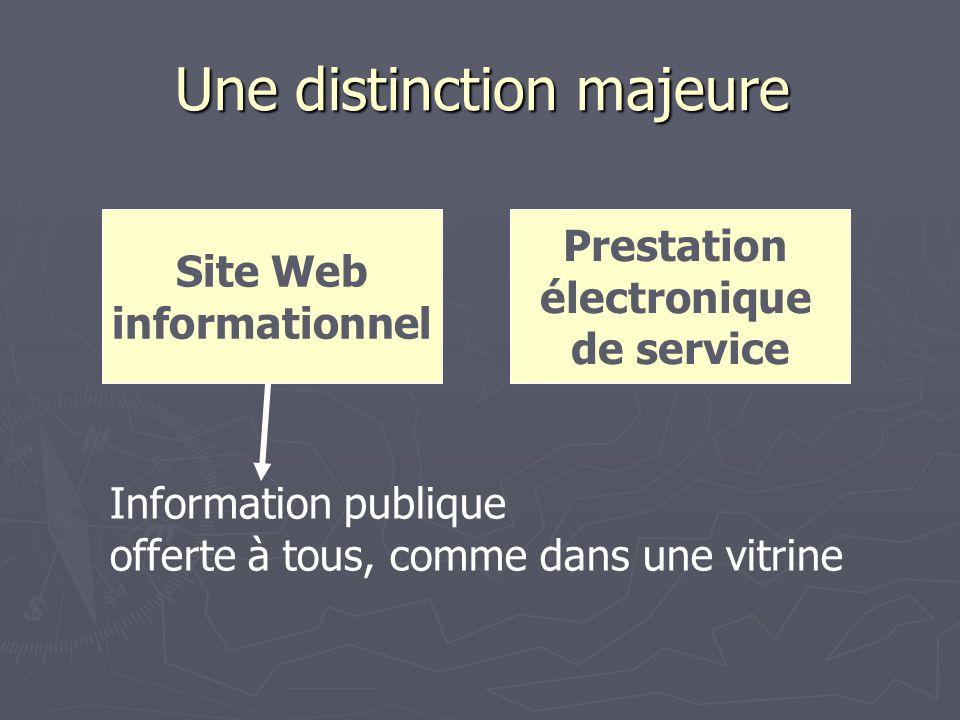 Une distinction majeure Site Web informationnel Prestation électronique de service Information publique offerte à tous, comme dans une vitrine
