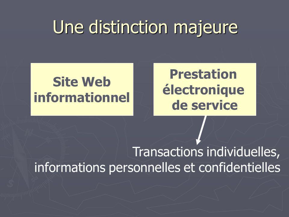 Une distinction majeure Site Web informationnel Prestation électronique de service Transactions individuelles, informations personnelles et confidentielles