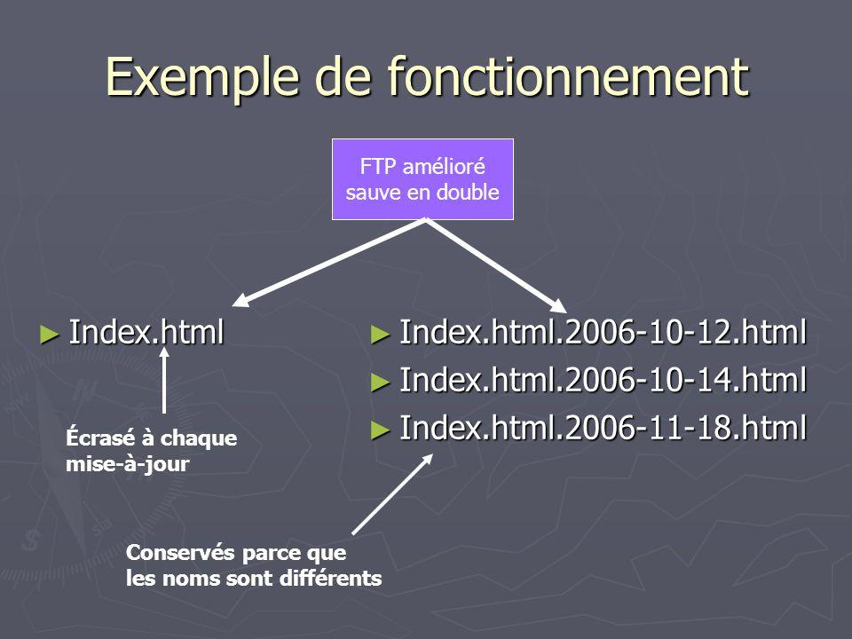 Exemple de fonctionnement Index.html Index.html Index.html.2006-10-12.html Index.html.2006-10-14.html Index.html.2006-11-18.html FTP amélioré sauve en double Écrasé à chaque mise-à-jour Conservés parce que les noms sont différents