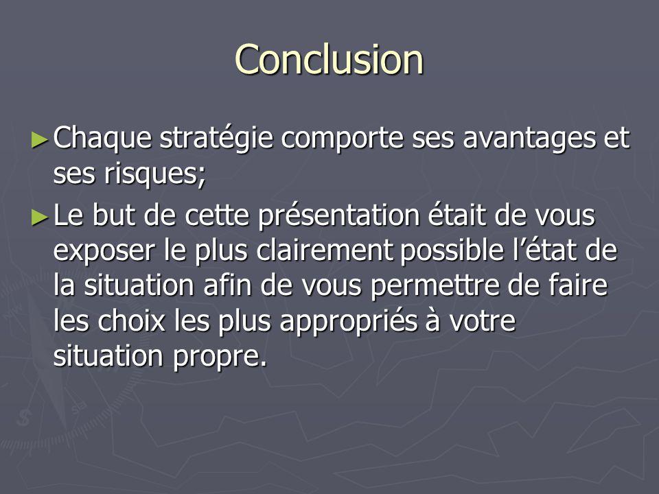 Conclusion Chaque stratégie comporte ses avantages et ses risques; Chaque stratégie comporte ses avantages et ses risques; Le but de cette présentatio