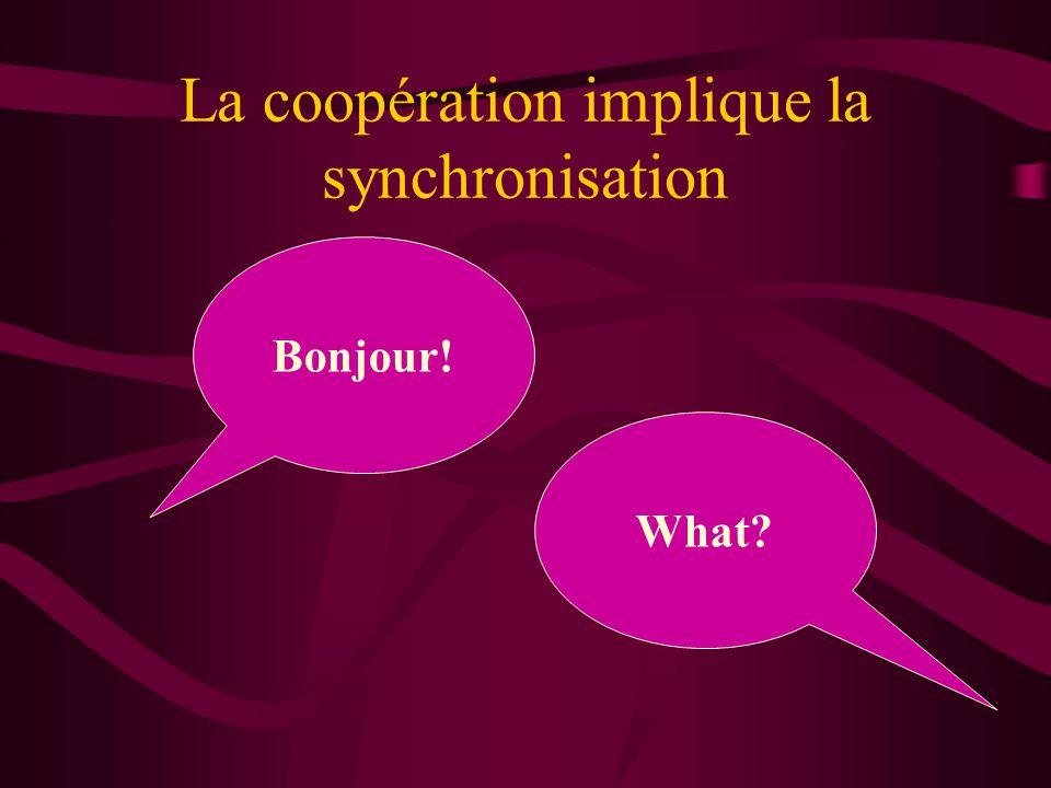 La coopération implique la synchronisation Bonjour! What?