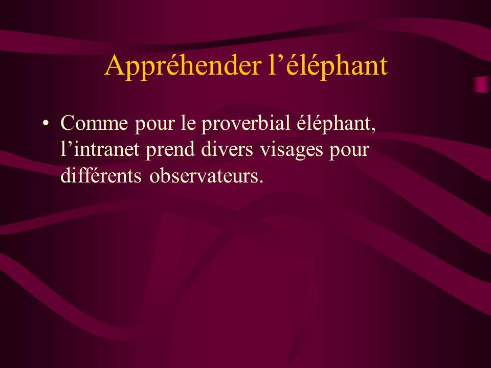 Appréhender léléphant Comme pour le proverbial éléphant, lintranet prend divers visages pour différents observateurs.