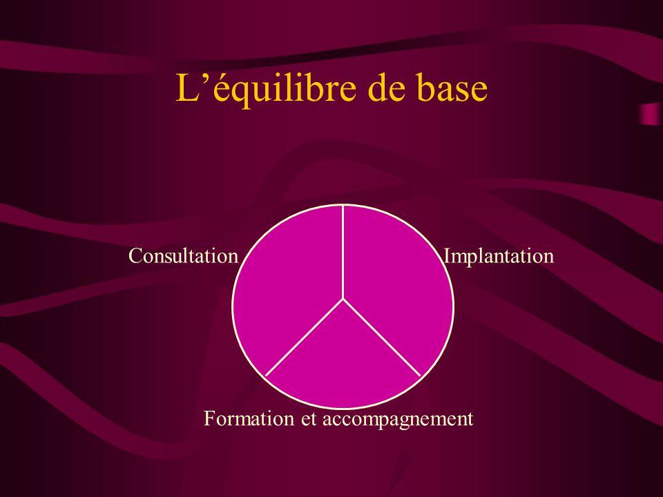 Léquilibre de base ConsultationImplantation Formation et accompagnement