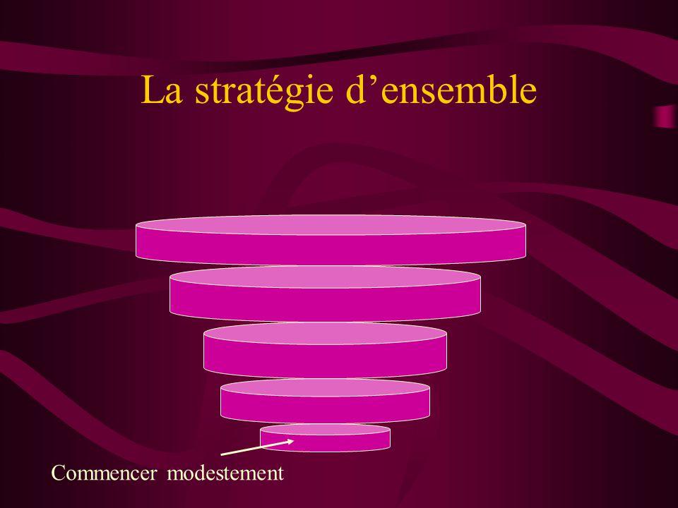 La stratégie densemble Commencer modestement
