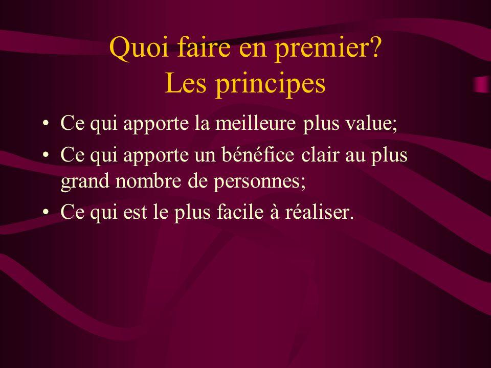 Quoi faire en premier? Les principes Ce qui apporte la meilleure plus value; Ce qui apporte un bénéfice clair au plus grand nombre de personnes; Ce qu
