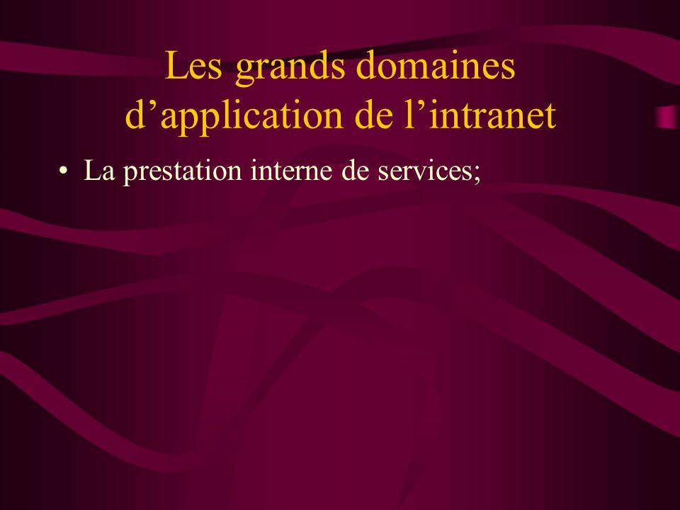 Les grands domaines dapplication de lintranet La prestation interne de services;