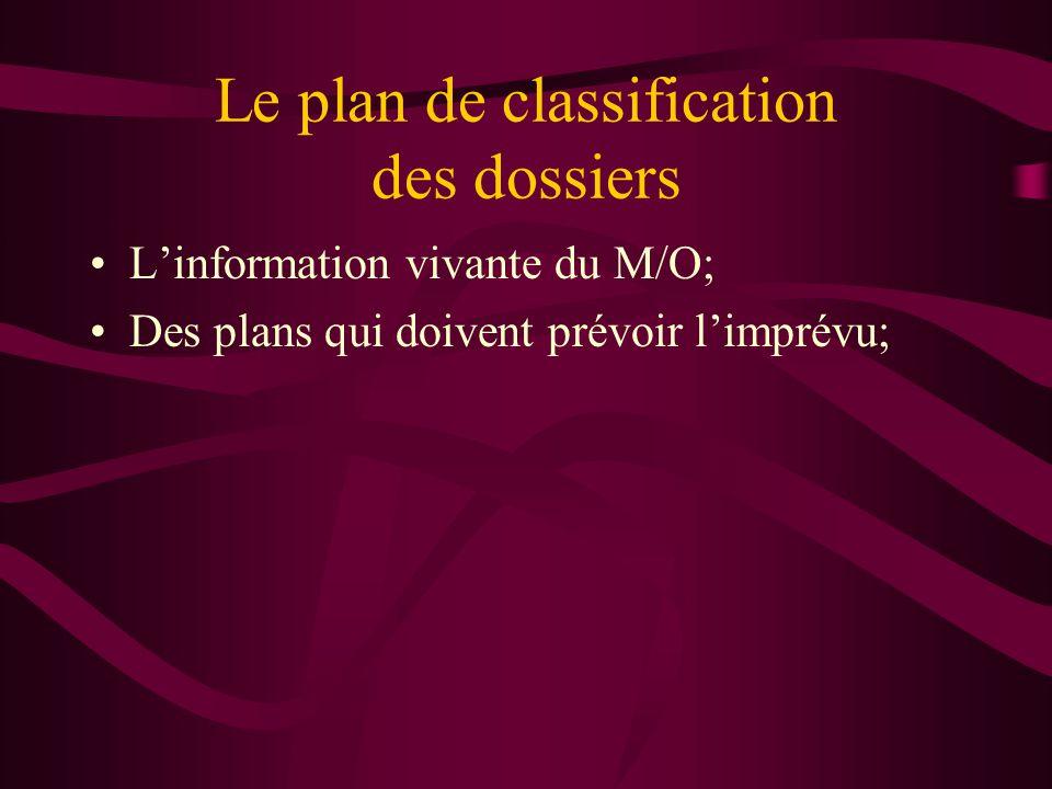 Le plan de classification des dossiers Linformation vivante du M/O; Des plans qui doivent prévoir limprévu;