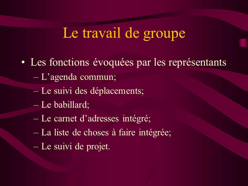 Le travail de groupe Les fonctions évoquées par les représentants –Lagenda commun; –Le suivi des déplacements; –Le babillard; –Le carnet dadresses int