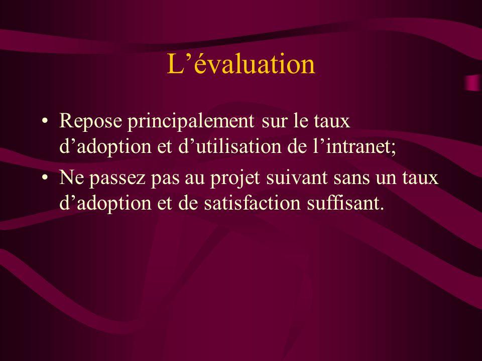 Lévaluation Repose principalement sur le taux dadoption et dutilisation de lintranet; Ne passez pas au projet suivant sans un taux dadoption et de satisfaction suffisant.