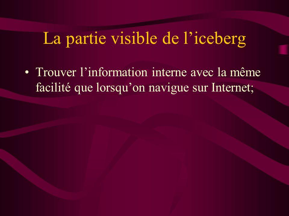 La partie visible de liceberg Trouver linformation interne avec la même facilité que lorsquon navigue sur Internet;