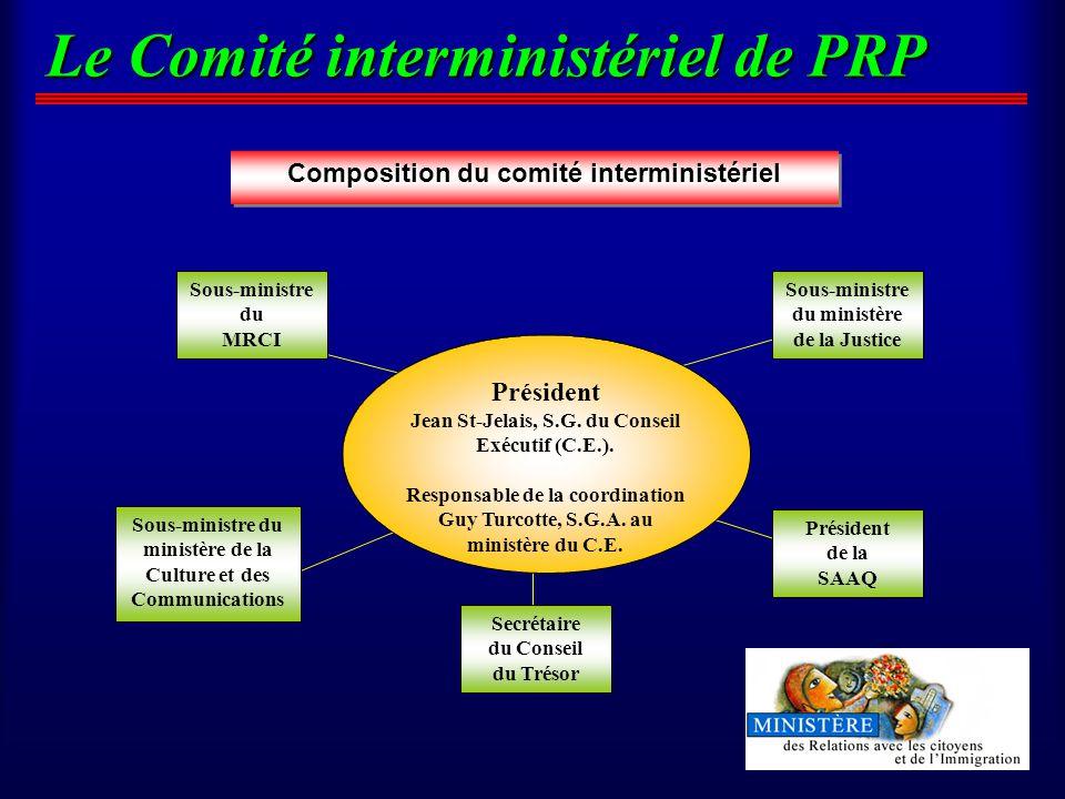 Le Comité interministériel de PRP Composition du comité interministériel Président Jean St-Jelais, S.G.