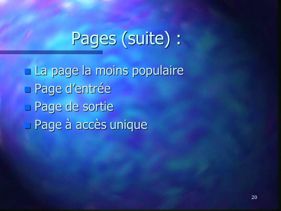 20 Pages (suite) : n La page la moins populaire n Page dentrée n Page de sortie n Page à accès unique
