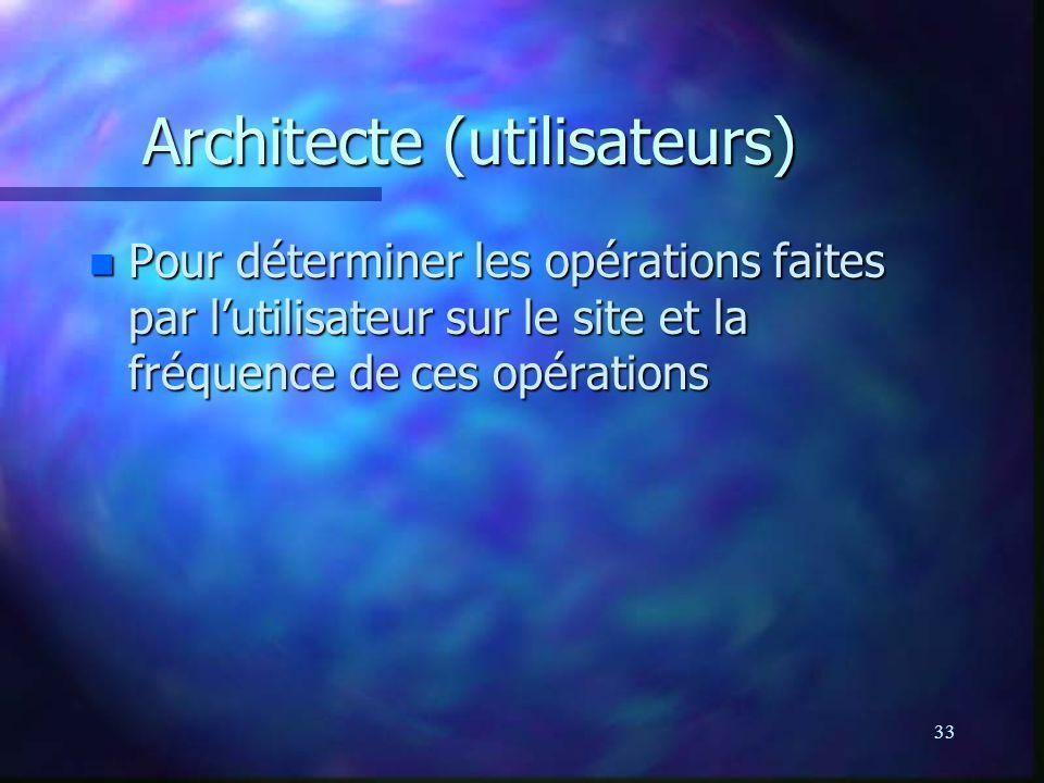 33 Architecte (utilisateurs) n Pour déterminer les opérations faites par lutilisateur sur le site et la fréquence de ces opérations
