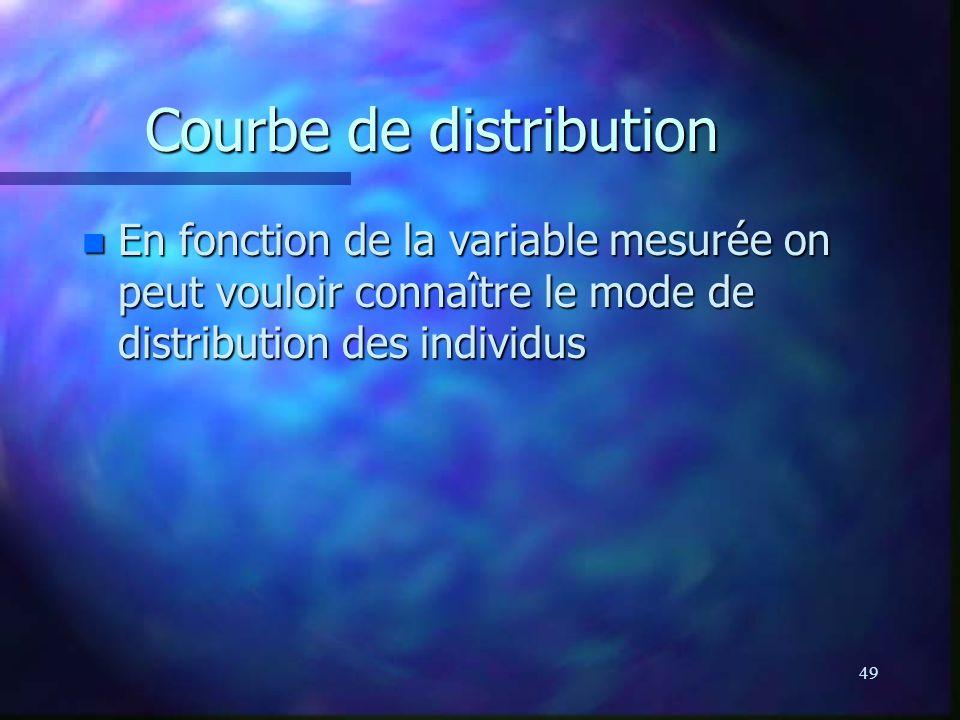 49 Courbe de distribution n En fonction de la variable mesurée on peut vouloir connaître le mode de distribution des individus