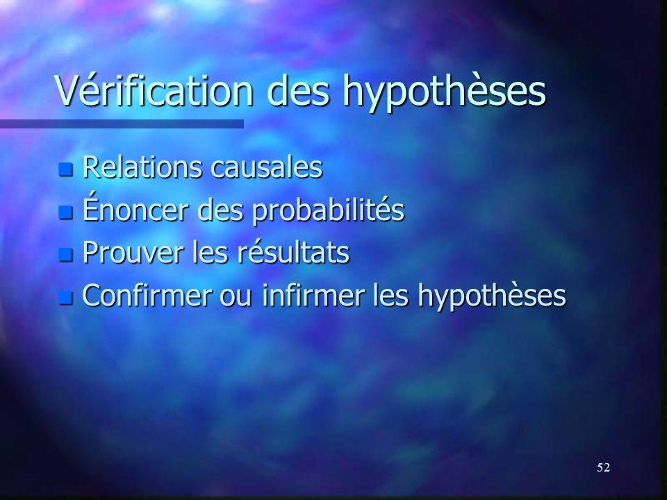 52 Vérification des hypothèses n Relations causales n Énoncer des probabilités n Prouver les résultats n Confirmer ou infirmer les hypothèses