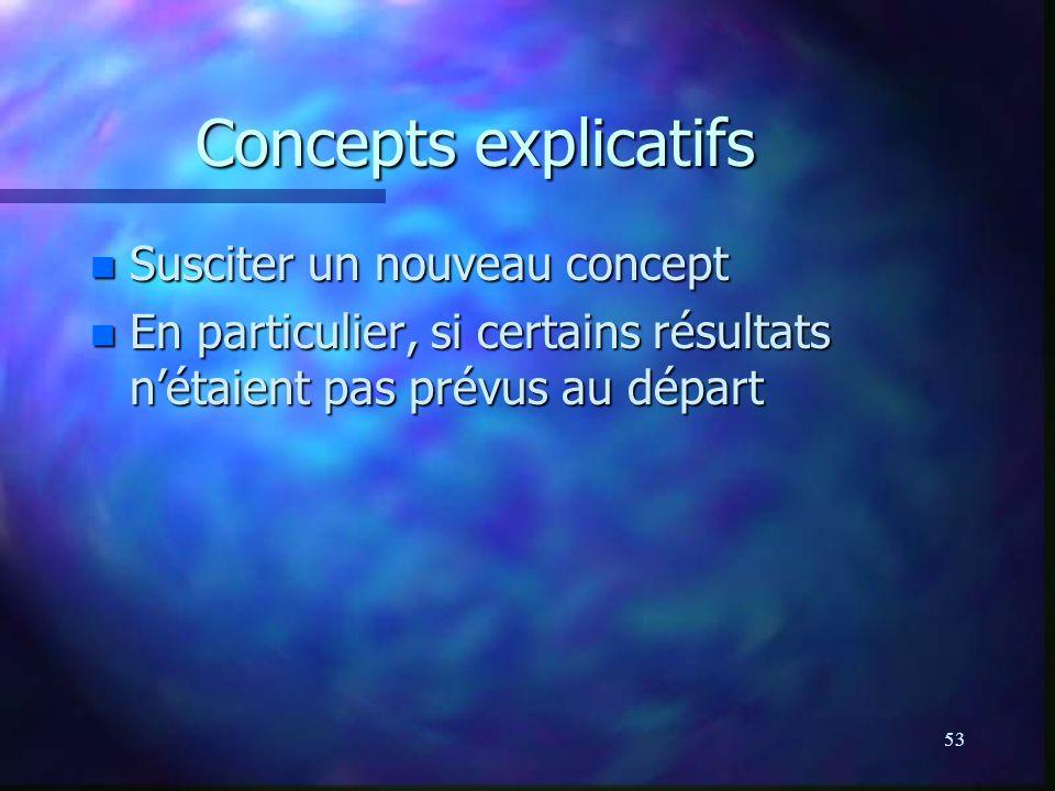 53 Concepts explicatifs n Susciter un nouveau concept n En particulier, si certains résultats nétaient pas prévus au départ