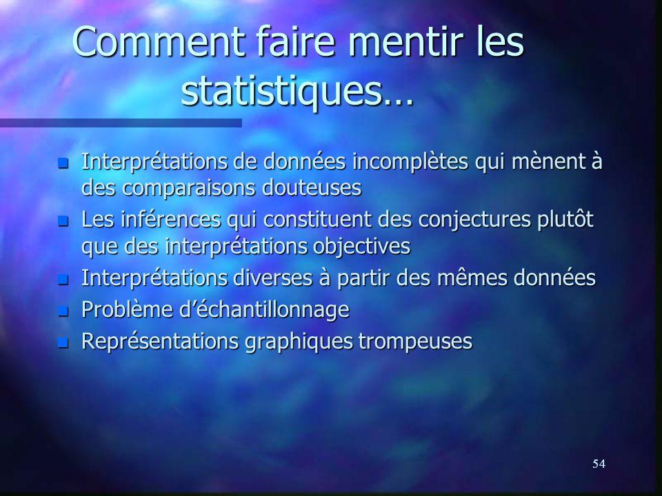 54 Comment faire mentir les statistiques… n Interprétations de données incomplètes qui mènent à des comparaisons douteuses n Les inférences qui consti