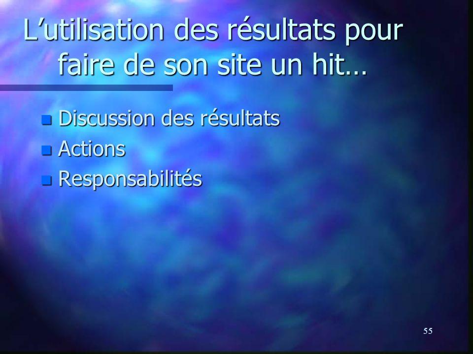 55 Lutilisation des résultats pour faire de son site un hit… n Discussion des résultats n Actions n Responsabilités