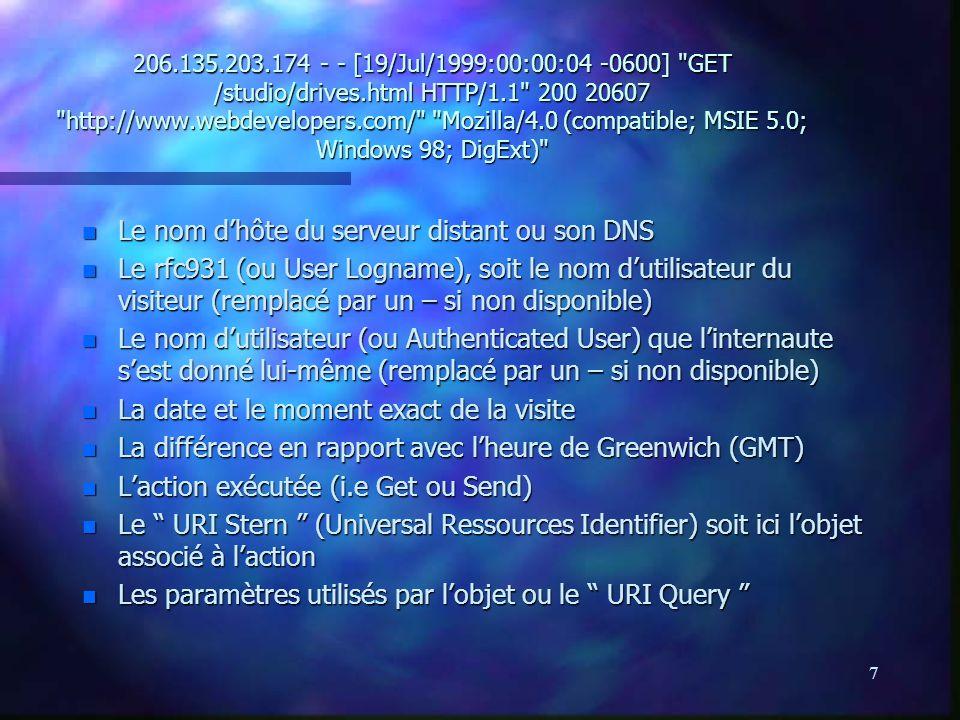 7 206.135.203.174 - - [19/Jul/1999:00:00:04 -0600] GET /studio/drives.html HTTP/1.1 200 20607 http://www.webdevelopers.com/ Mozilla/4.0 (compatible; MSIE 5.0; Windows 98; DigExt) n Le nom dhôte du serveur distant ou son DNS n Le rfc931 (ou User Logname), soit le nom dutilisateur du visiteur (remplacé par un – si non disponible) n Le nom dutilisateur (ou Authenticated User) que linternaute sest donné lui-même (remplacé par un – si non disponible) n La date et le moment exact de la visite n La différence en rapport avec lheure de Greenwich (GMT) n Laction exécutée (i.e Get ou Send) n Le URI Stern (Universal Ressources Identifier) soit ici lobjet associé à laction n Les paramètres utilisés par lobjet ou le URI Query n Les paramètres utilisés par lobjet ou le URI Query