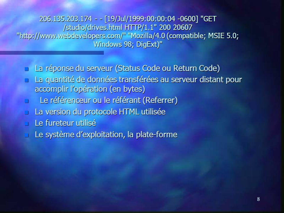8 206.135.203.174 - - [19/Jul/1999:00:00:04 -0600] GET /studio/drives.html HTTP/1.1 200 20607 http://www.webdevelopers.com/ Mozilla/4.0 (compatible; MSIE 5.0; Windows 98; DigExt) n La réponse du serveur (Status Code ou Return Code) n La quantité de données transférées au serveur distant pour accomplir lopération (en bytes) n Le référenceur ou le référant (Referrer) n La version du protocole HTML utilisée n Le fureteur utilisé n Le système dexploitation, la plate-forme