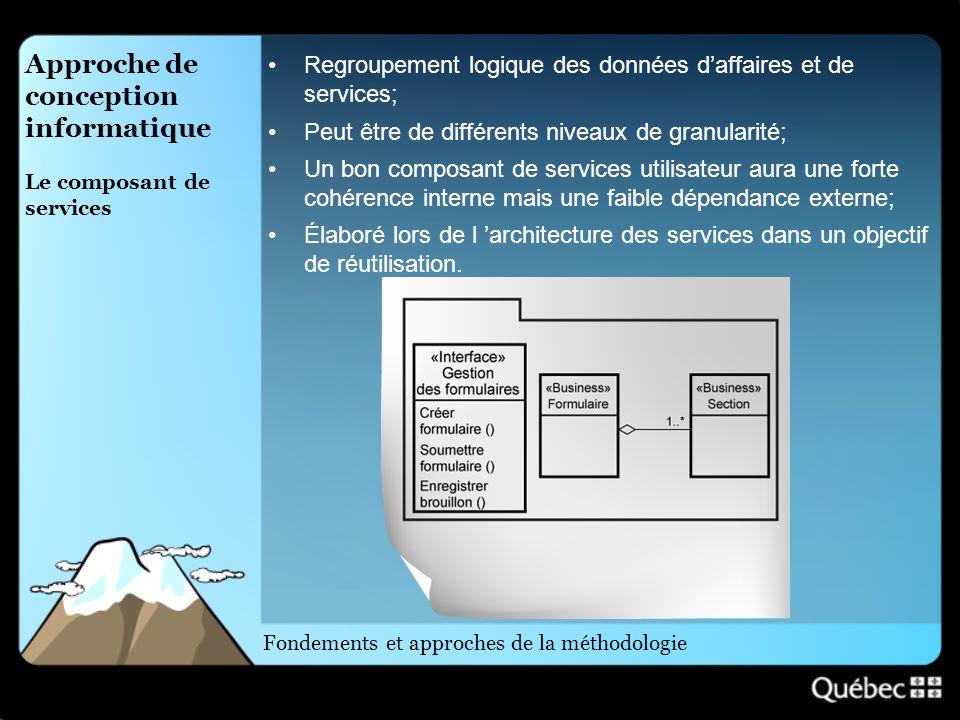 Approche de conception informatique Le composant de services Regroupement logique des données daffaires et de services; Peut être de différents niveau