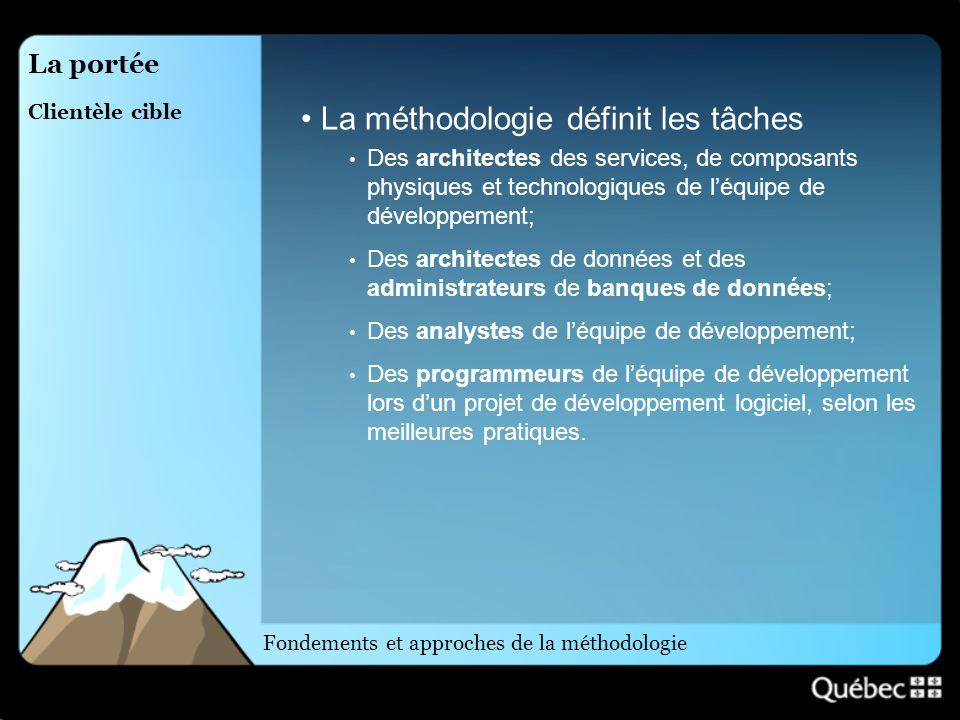 La portée Clientèle cible La méthodologie définit les tâches Des architectes des services, de composants physiques et technologiques de léquipe de dév