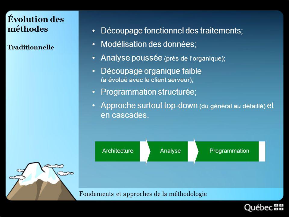 Évolution des méthodes Traditionnelle Découpage fonctionnel des traitements; Modélisation des données; Analyse poussée (près de lorganique); Découpage
