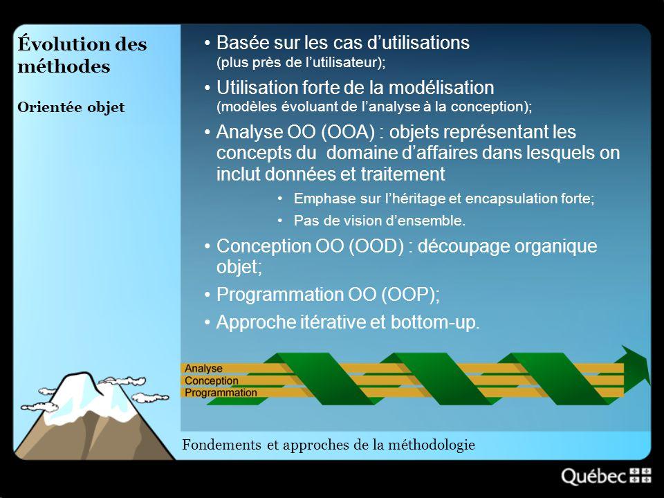 Évolution des méthodes Orientée objet Basée sur les cas dutilisations (plus près de lutilisateur); Utilisation forte de la modélisation (modèles évolu
