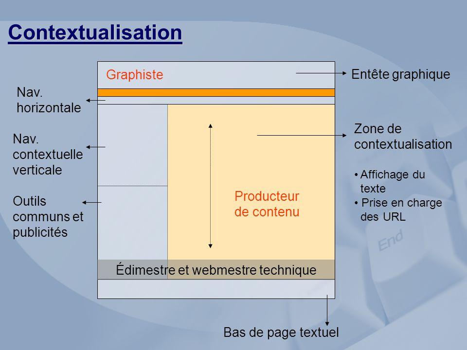 Producteur de contenu Zone de contextualisation Affichage du texte Prise en charge des URL Graphiste Entête graphique Bas de page textuel Nav. horizon