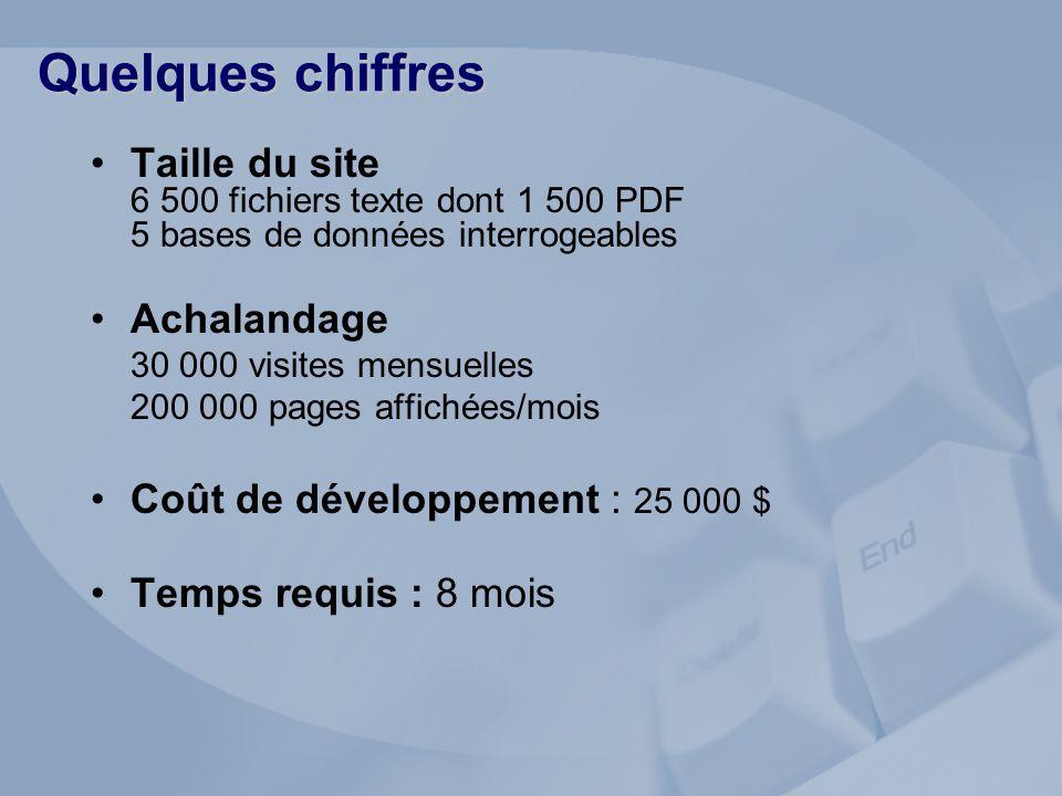 Quelques chiffres Taille du site 6 500 fichiers texte dont 1 500 PDF 5 bases de données interrogeables Achalandage 30 000 visites mensuelles 200 000 pages affichées/mois Coût de développement : 25 000 $ Temps requis : 8 mois