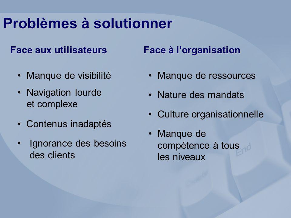 Problèmes à solutionner Face à l'organisation Face aux utilisateurs Culture organisationnelle Ignorance des besoins des clients Navigation lourde et c