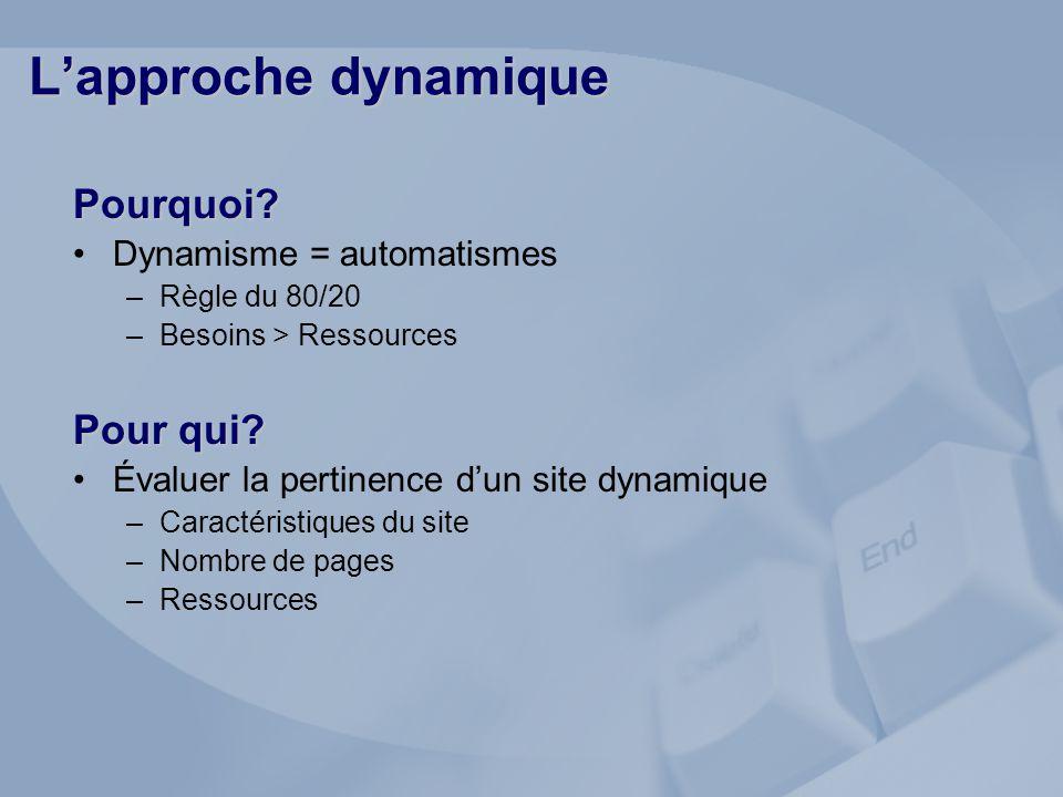 Lapproche dynamique Pourquoi? Dynamisme = automatismes –Règle du 80/20 –Besoins > Ressources Pour qui? Évaluer la pertinence dun site dynamique –Carac
